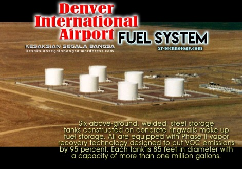 04_DIA_Fuel System_JPG