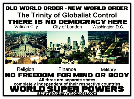 trinity-of-control